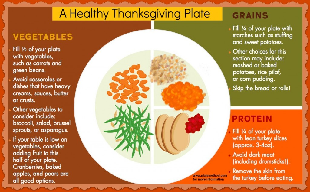 ThanksgivingPlateResource.jpg